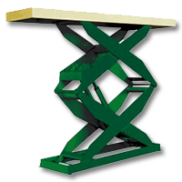 Southworth Spacesaver Scissor Lift Table