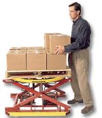 Southworth Mechanical/Spring Pallet® Pal Level Loader